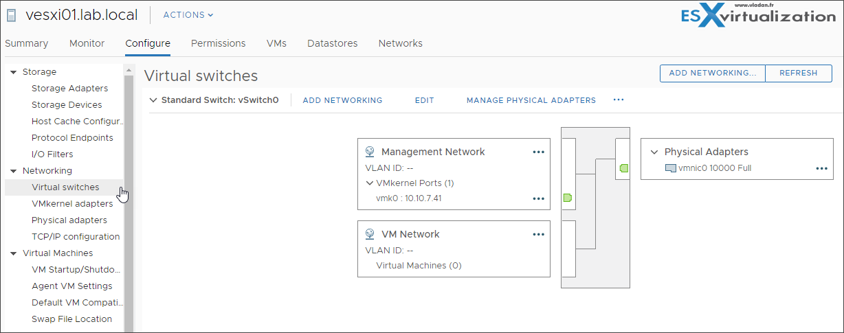 VCP6 7-DCV Objective 7 1 - Manage Virtual Networking | ESX