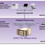 vStack for VMware View