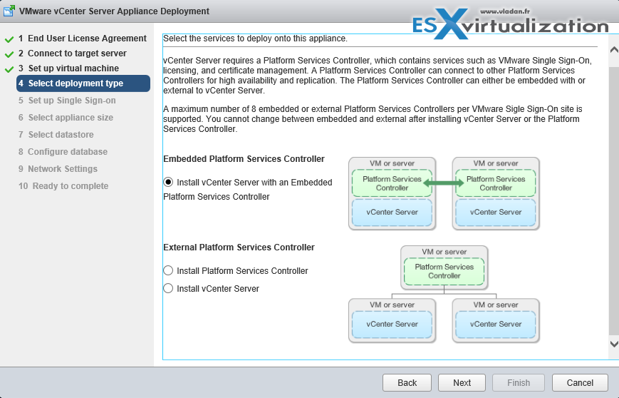 How to Install VMware VCSA 6 0 | ESX Virtualization