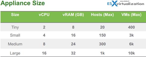 VMware vSphere 6 - vCenter Scalability VCSA