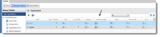 vCloud Director 5.1 New features - see independent disks