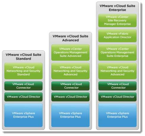 🔥 VMWare ESX Serial Number Activation