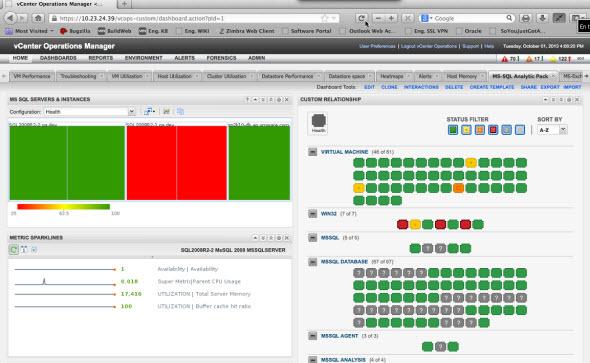vCOPS 5.8 Management Pack