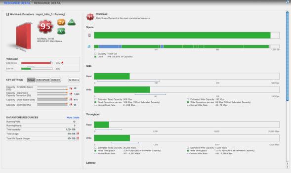 vcops5.8-storage