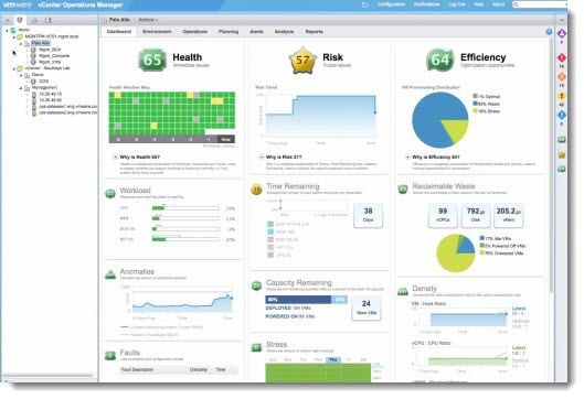 vCenter Operations Manager 5.7 - what's new? - ESX Virtualization