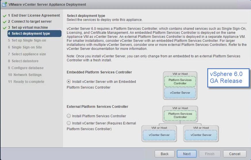 How to Install VMware VCSA 6 0 | ESX Virtualization