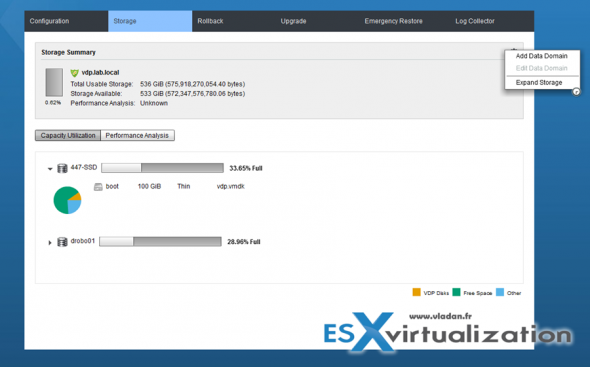 vSphere Data Protection 5.8 advanced