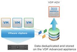 vdp-advanced