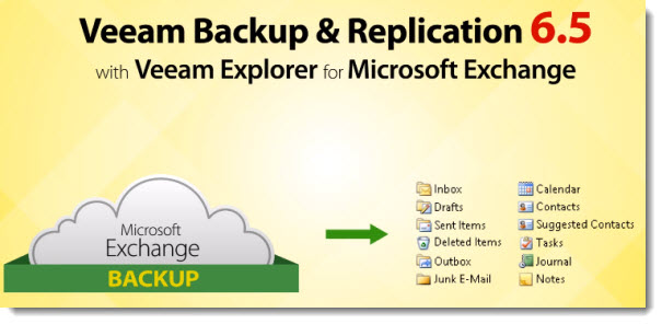 Veeam Backup and Replication 6.5