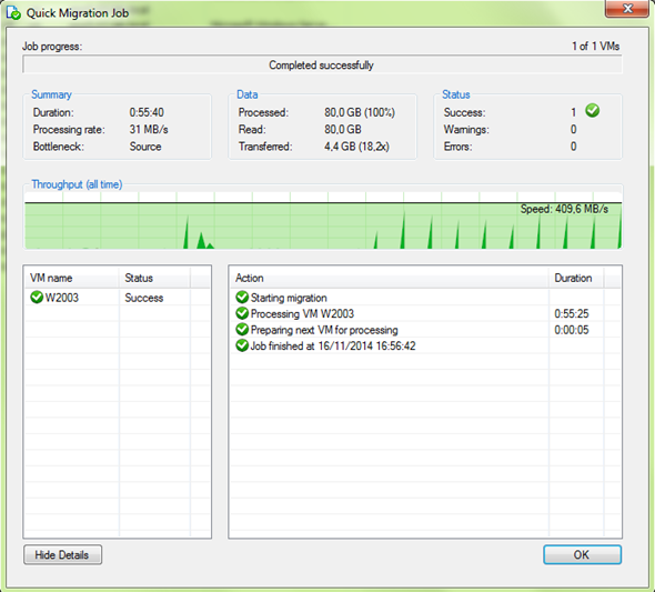 Migrate VMware VMs between hosts with Veeam Backup and Replication Free version