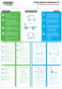 Veeam v8 Reference Poster