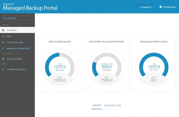Veeam Backup Portal for Service Providers