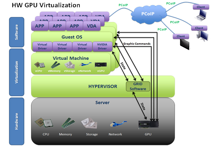 VMware Horizon 6.1 What's new?