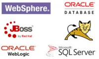 VMturbo suppor SQL, Oracle