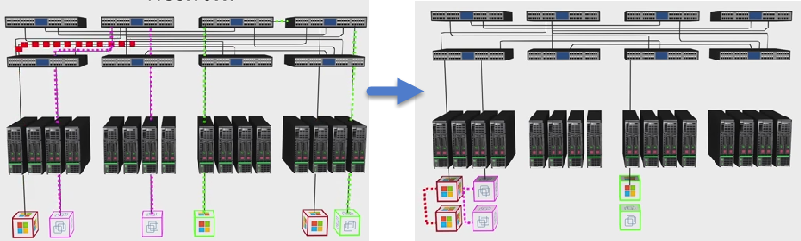 VMturbo Network Control Module