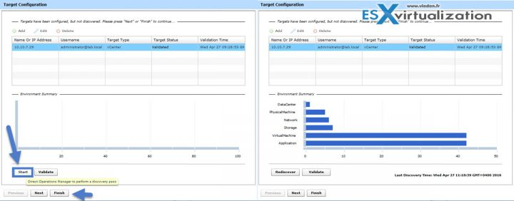 VMturbo Operations Manager Review