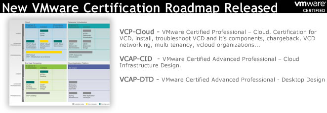 New VMware Certification Roadmap