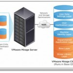 VMware Mirage Released