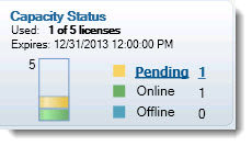 VMware Mirage Licensing