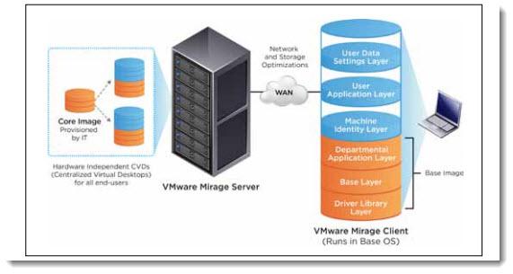 Vmware data protection restore client download