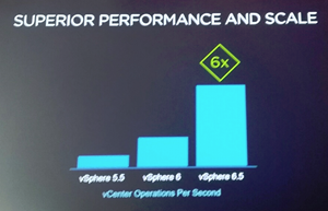 VMware vSphere 6.5 performance improvements