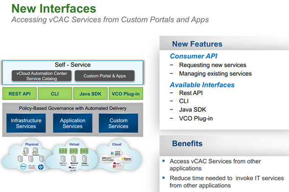 VRAC - Custom Portals and Apps