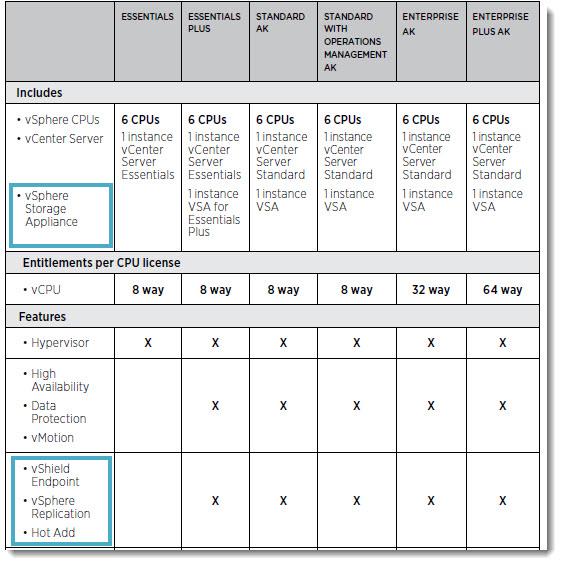 vSphere 5.1 licensing PDF