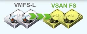 New VSAN disk format