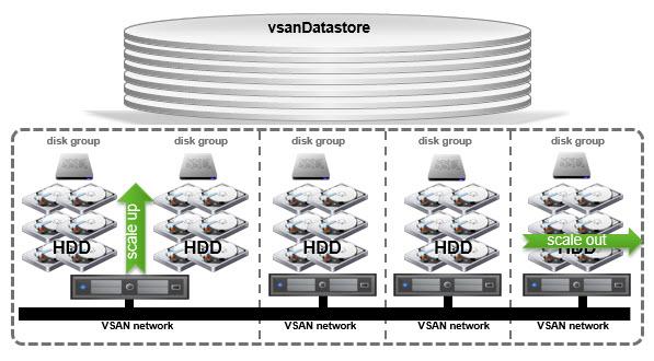 vsan-scalability-2