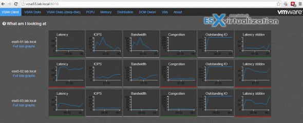 VSAN Observer - vladan.fr - ESX Virtualization