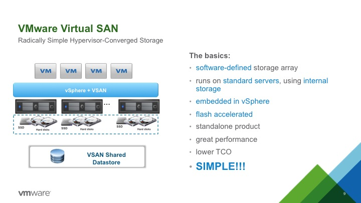 VSAN Availability is Known – March 2014, and shall have up to 16 nodes support