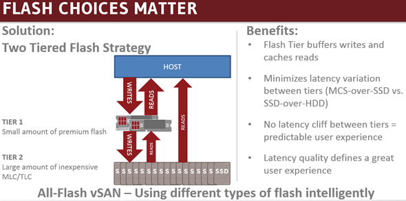 VSAN 2.0 - Two Tier Flash Strategy