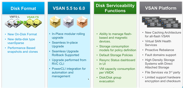 VMware VSAN 6 Features