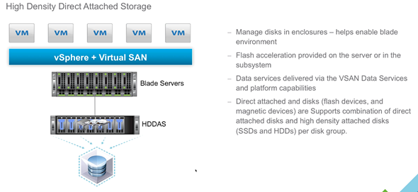 VMware vSphere 6 features - VSAN 6 flash architecture