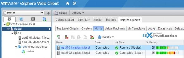 VMware vSphere HA cluster - Master and Slave concept