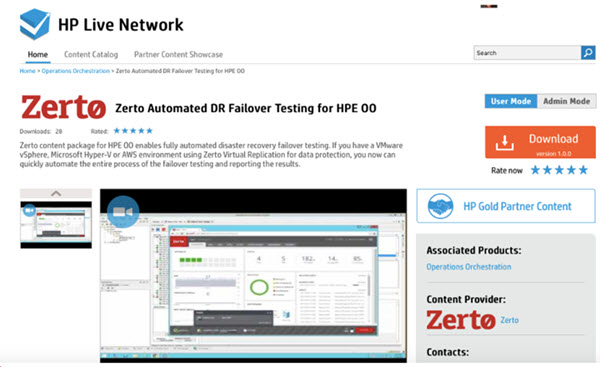 Zerto Automated DR Failover Testing for HPE OO