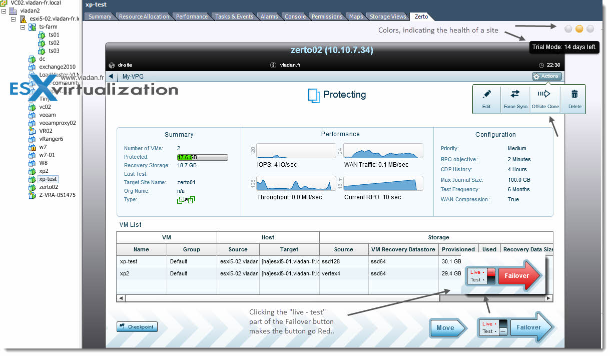 Zerto Virtual Replication 2.0 Product Review - ESX Virtualization